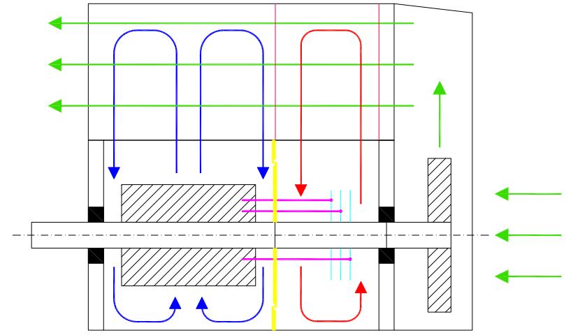 Enfriamiento-IC-611